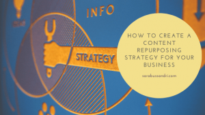 How to create a content repurposing strategy for your business